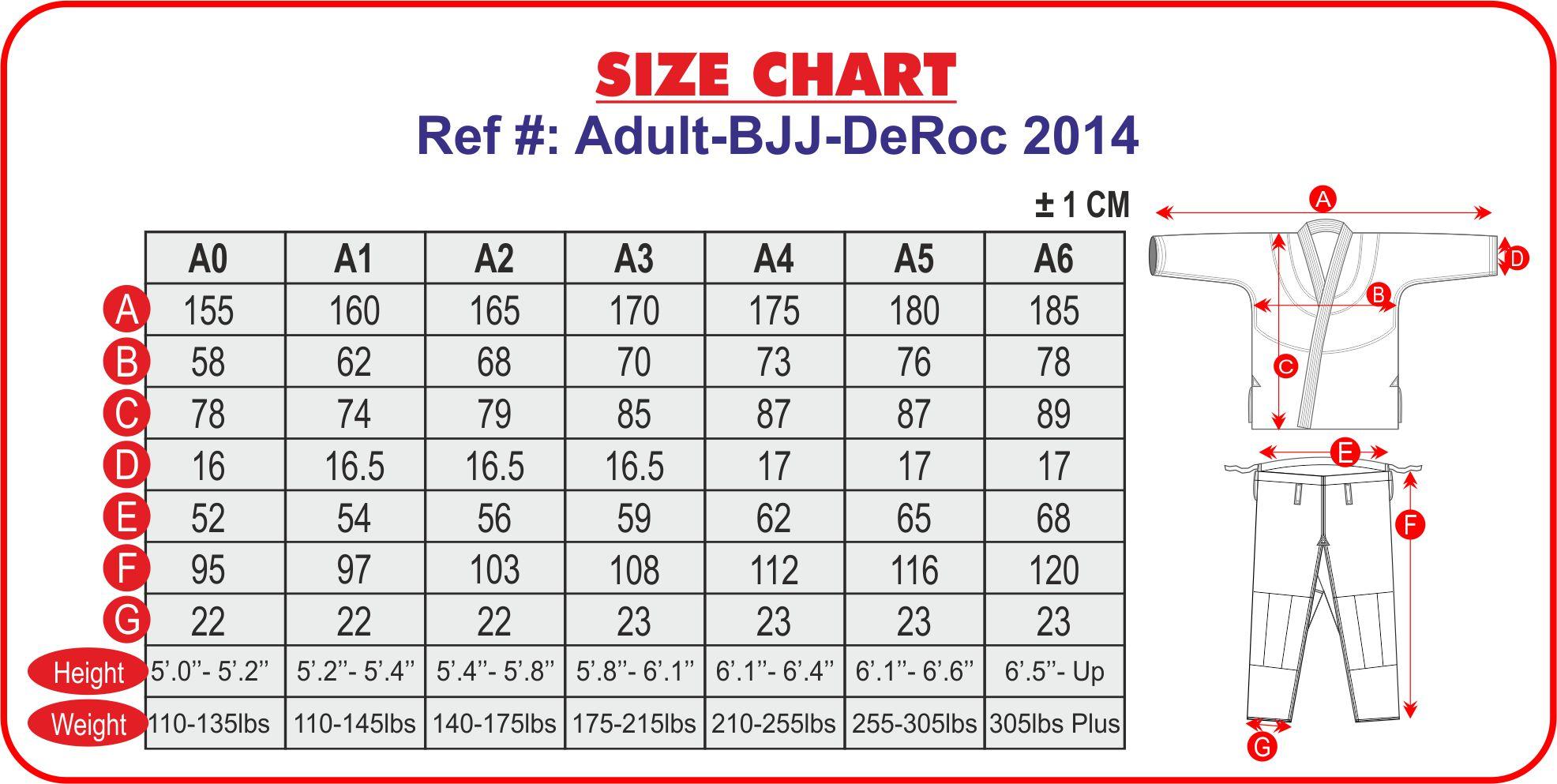 DeRoc Size Chart -Adult